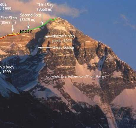 base map tp 333 - Did  Mallory(British) ever reached Mt. Everest?